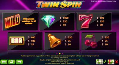 twin-spin-symbole
